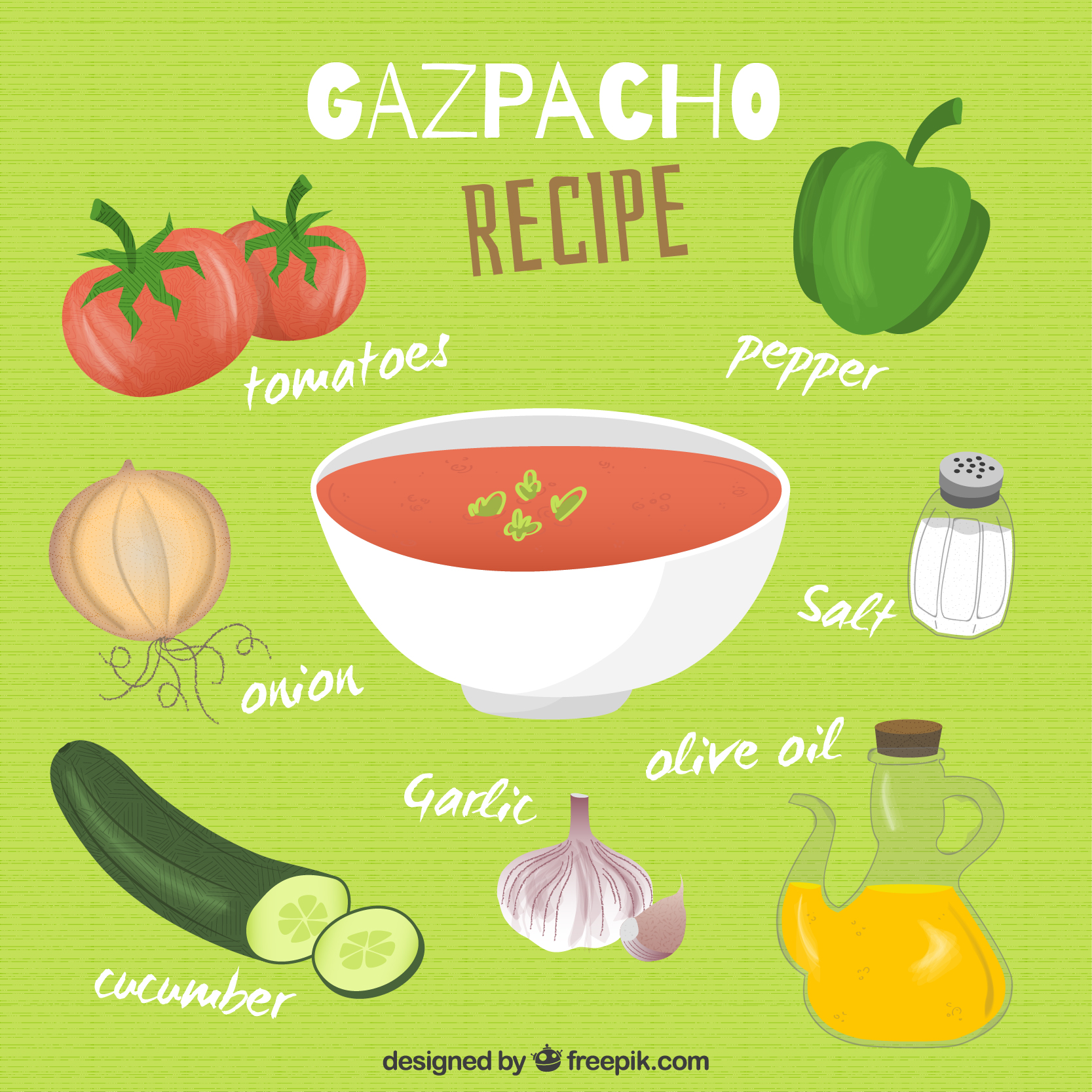 Se pr parer un repas quilibr le soir en 5 min nutrimiam for Repas du soir original