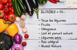 Aliments à indice glycémique faile